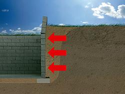 bowing wall diagram