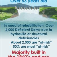 dams-feature